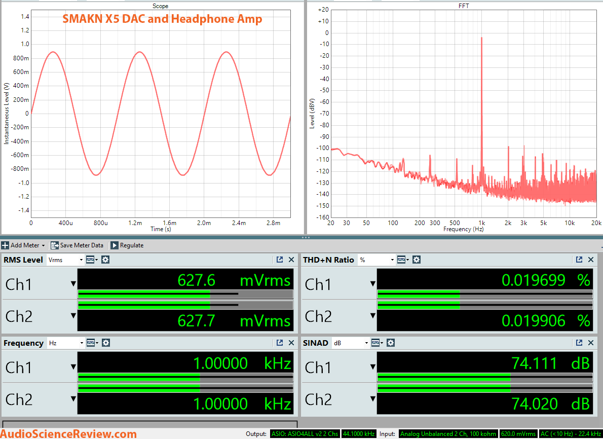 SMAKN X5 Dac and headphone amplifier Dashboard measurement.png