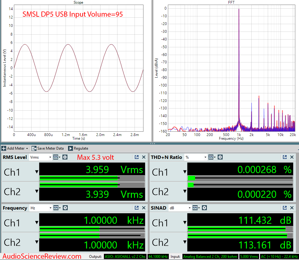 SMSL DP5 Streamer Balanced USB DAC Audio Measurements.png