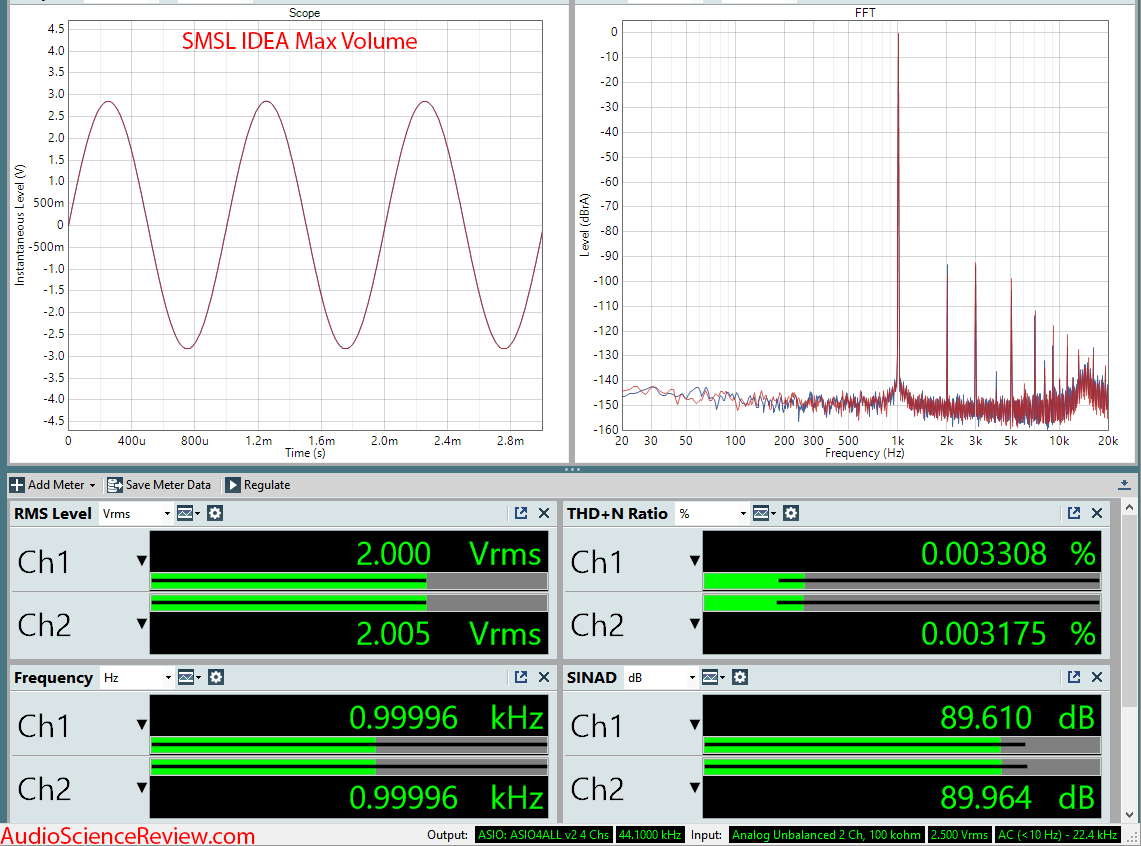 SMSL Idea Portable DAC and Headphone Amplifier Measurements.png