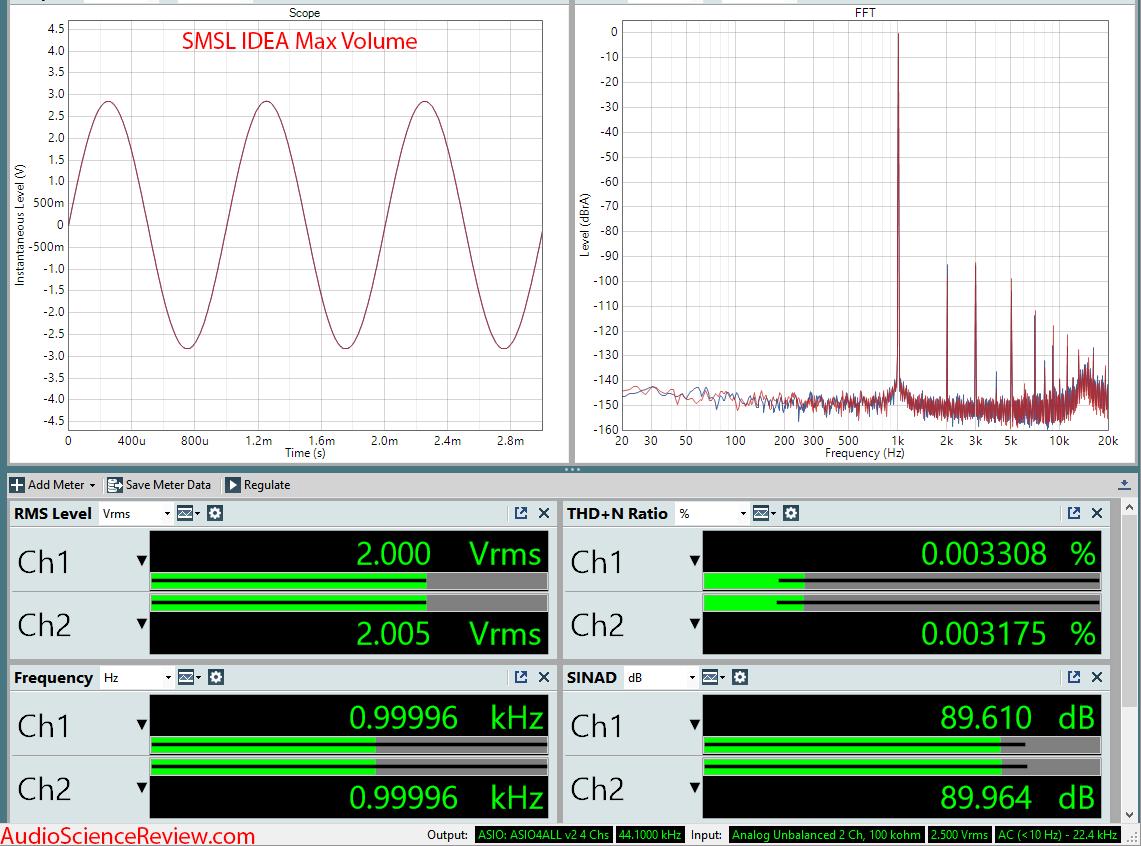 SMSL Idea Portable DAC and Headphone Amplifier Measurements.png
