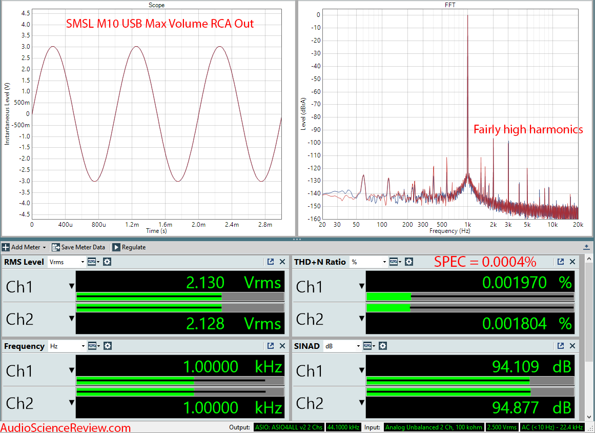 SMSL M10 DAC and Headphone Amplifier RCA Measurements.png