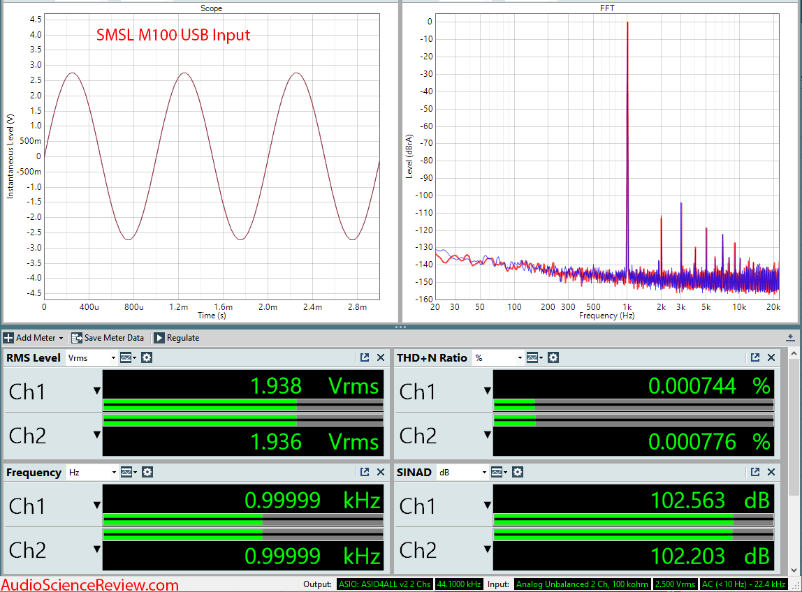 SMSL M100 USB DAC Audio Measurements.png