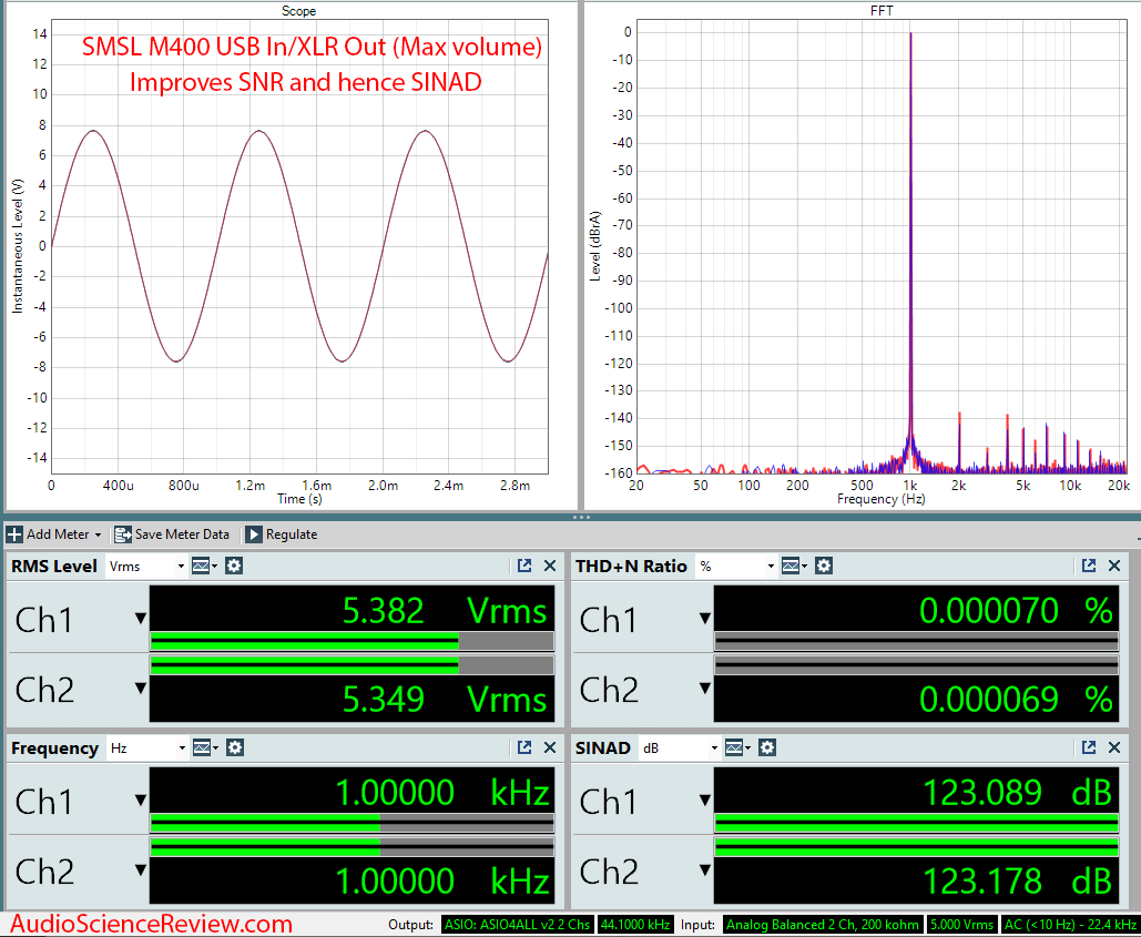 SMSL M400 USB DAC XLR Balanced Full Output Audio Measurements.png