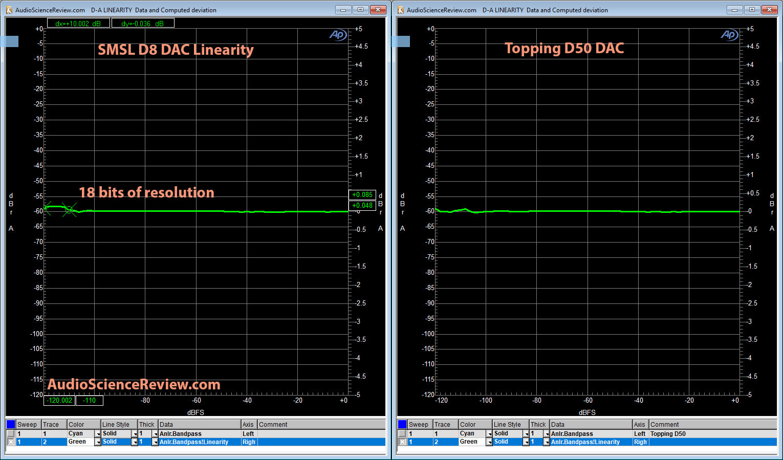 SMSL M8 DAC Linearity Measurement.png