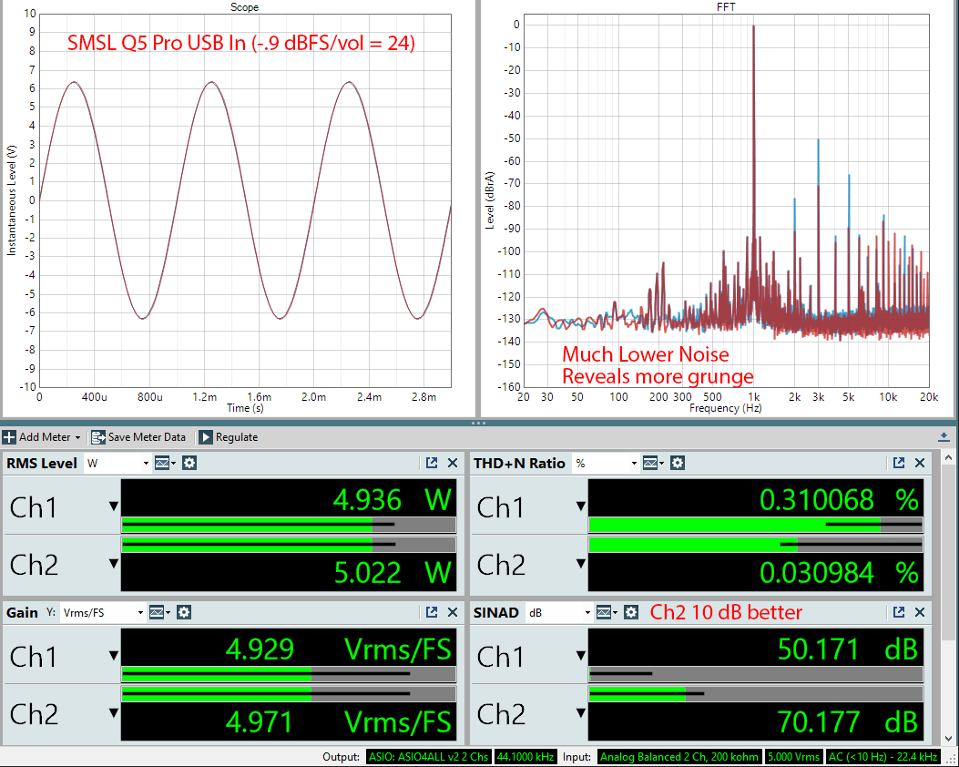 SMSL Q5 Pro USB DAC and Stereo Amplifier USB In Audio Measurements.png