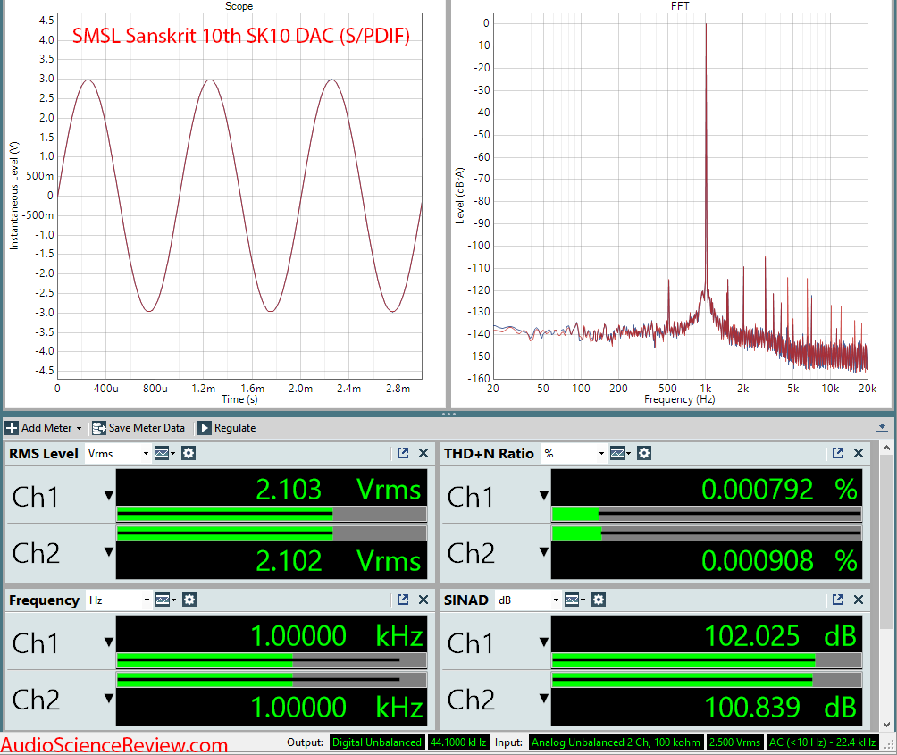 SMSL Sanskrit 10th SK10 DAC SPDIF Measurement.png