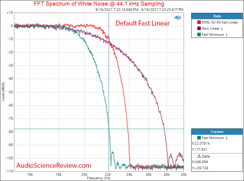 SMSL SU-8S Filter Measurements Balanced USB DAC Stereo.png