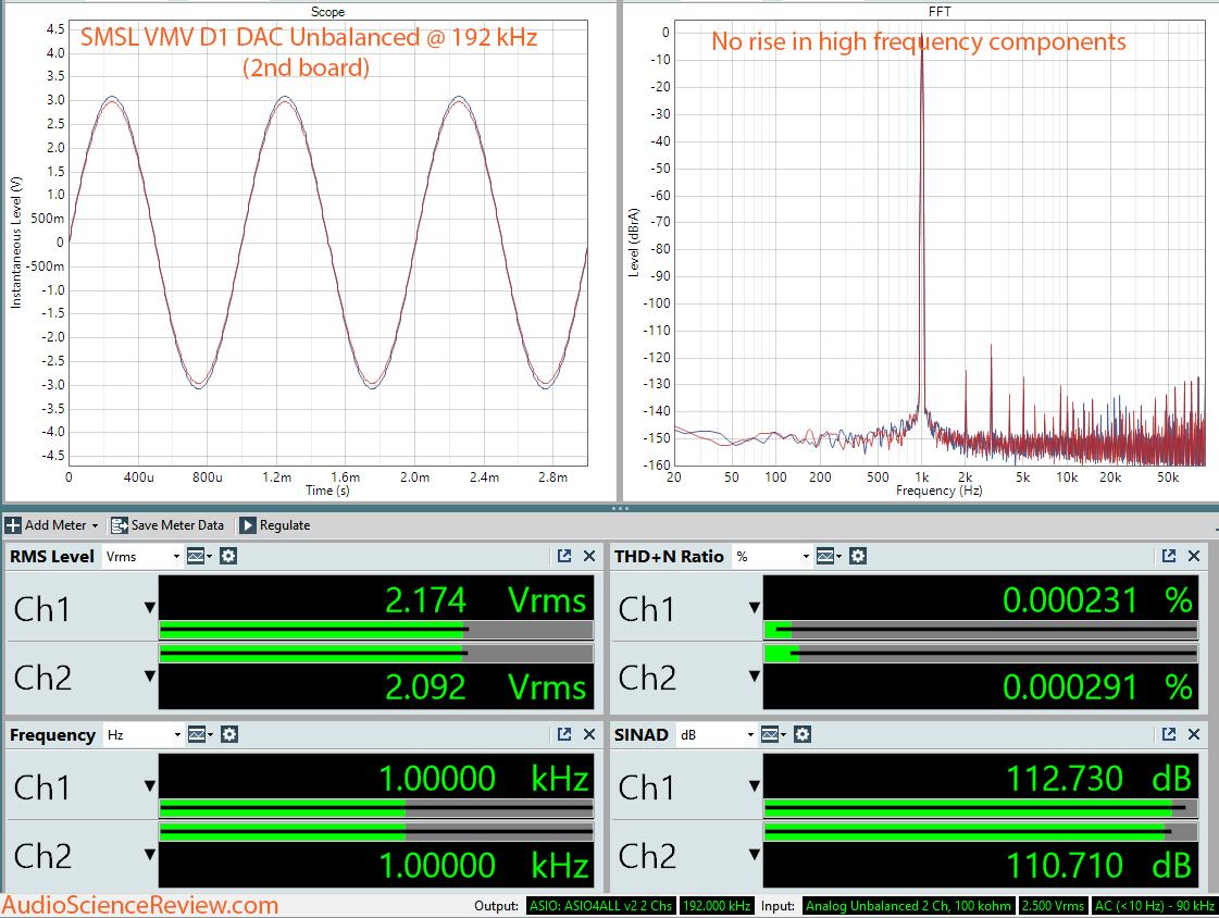 SMSL VMV D1 Unbalanced 192 kHz Dashboard Measurement.png