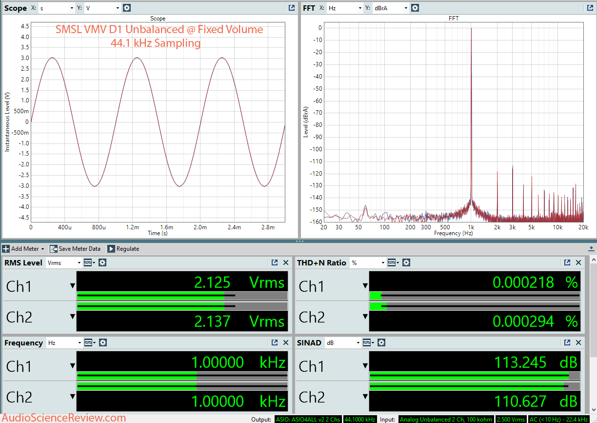 SMSL VNV D1 DAC Unbalanced 44 kHz sampling dashboard.png