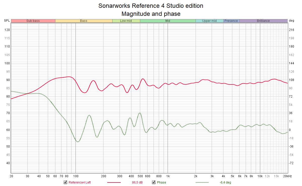 Sonarworks Reference 4 Studio edition - FR.png