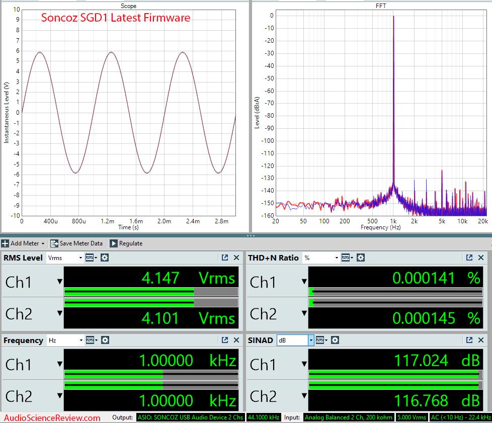 Sonoz SGD1 Measurements Latest Version Firmware.png