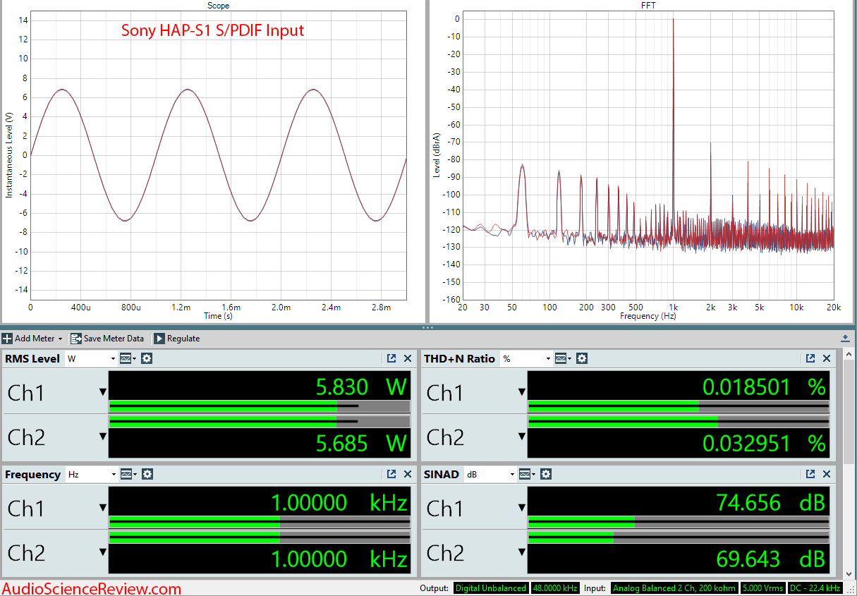 Sony High-Resolution Audio HDD player HAP-S1 Power Amplifier Dashboard Measurements.png