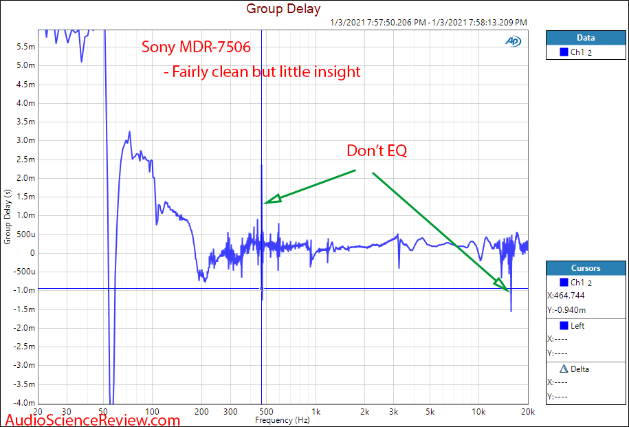 Sony MDR-7506 Group Delay Measurements.png