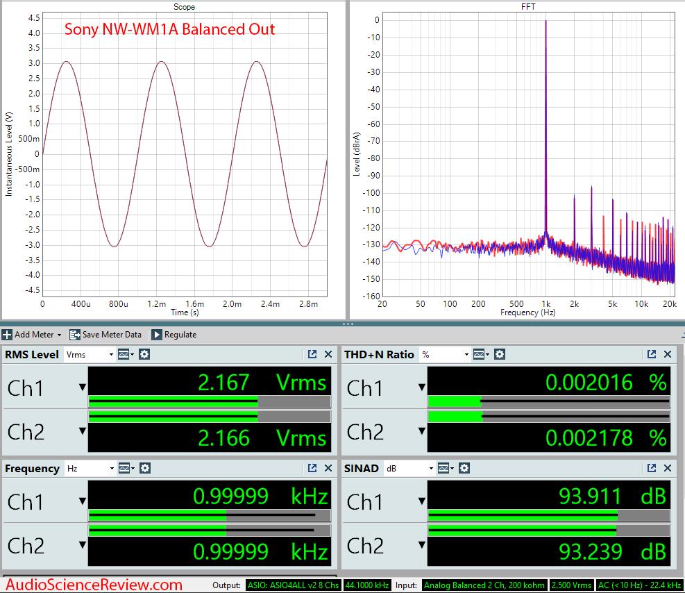 Sony NW-WM1A Measurements DAP Digital Audio Player Balanced.png