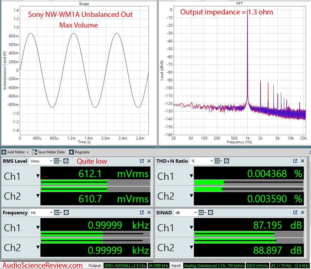 Sony NW-WM1A Measurements DAP Digital Audio Player Unbalanced.png