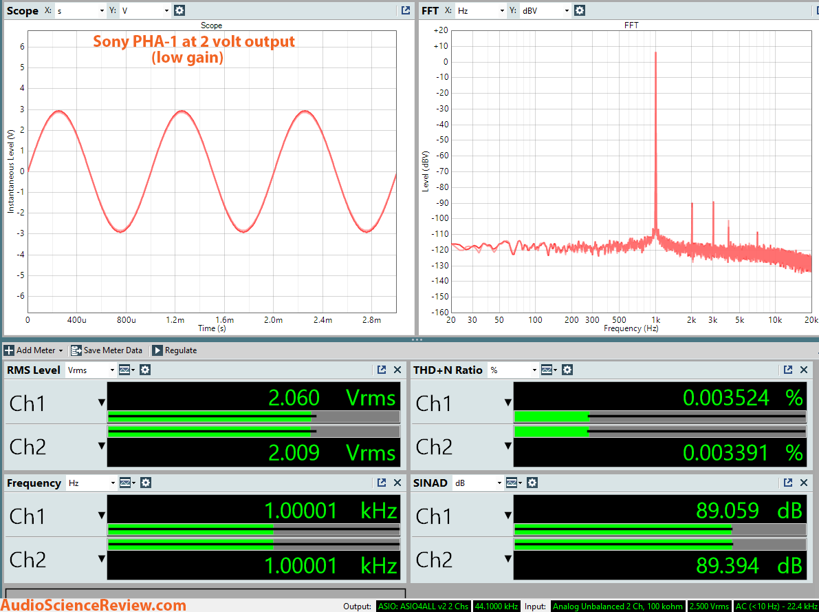 Sony PHA-1 DAC headphone amp low gain dashboard measurement.png
