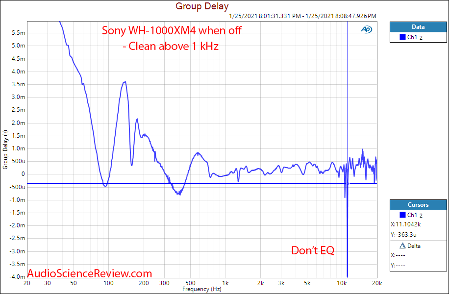 Sony WH-1000XM4 Measurements group delay.png