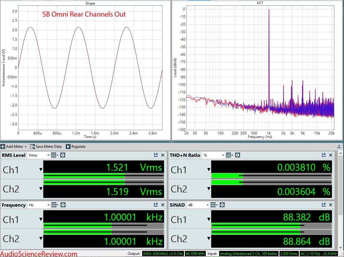 Sound Blaster Omni Surround 51 PC DAC Line Out Rear Channels Audio Measurements.png