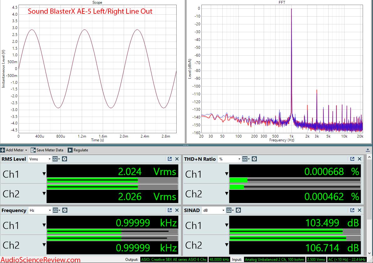 Sound BlasterX AE-5 PC Soundcard Gaming Audio Measurements.png