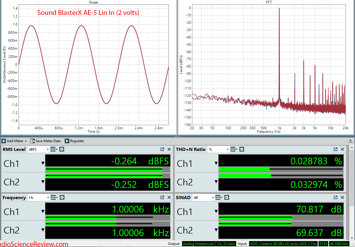 Sound BlasterX AE-5 PC Soundcard Gaming Line In Audio Measurements.png