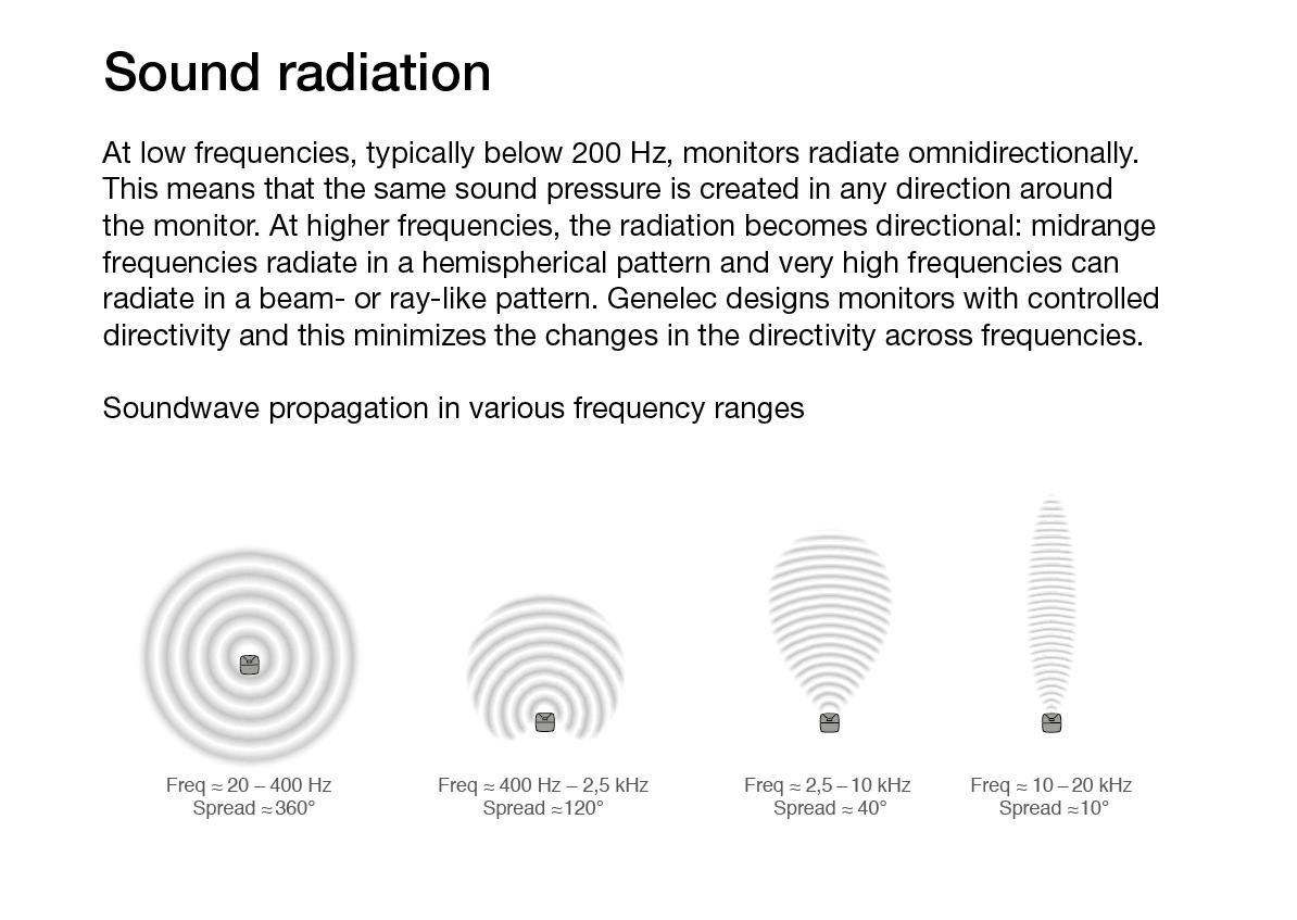 sound_radiation.png