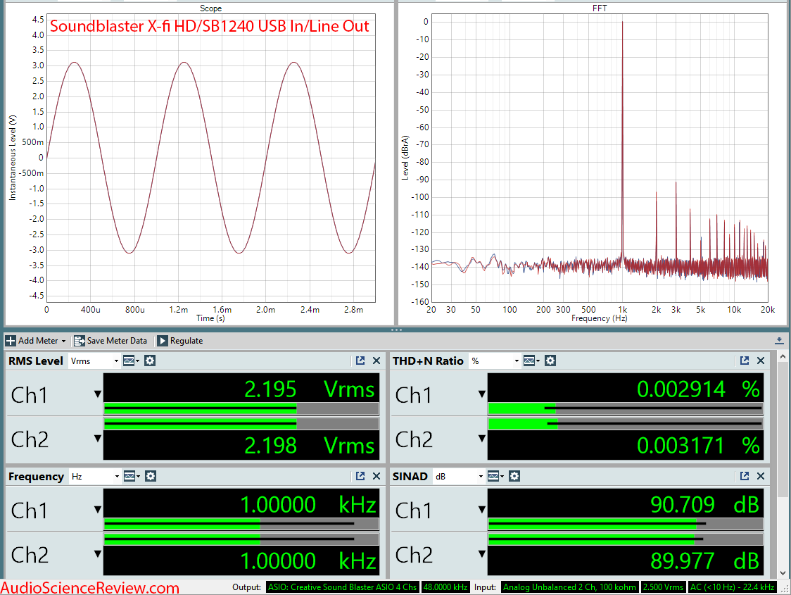 Soundblaster X-FI HD SB1240 PC Sound Card RCA Measurements.png