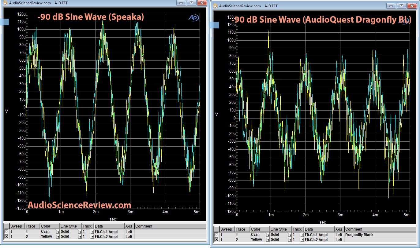 Speaka DAC -90 db Linearity Measurement.png