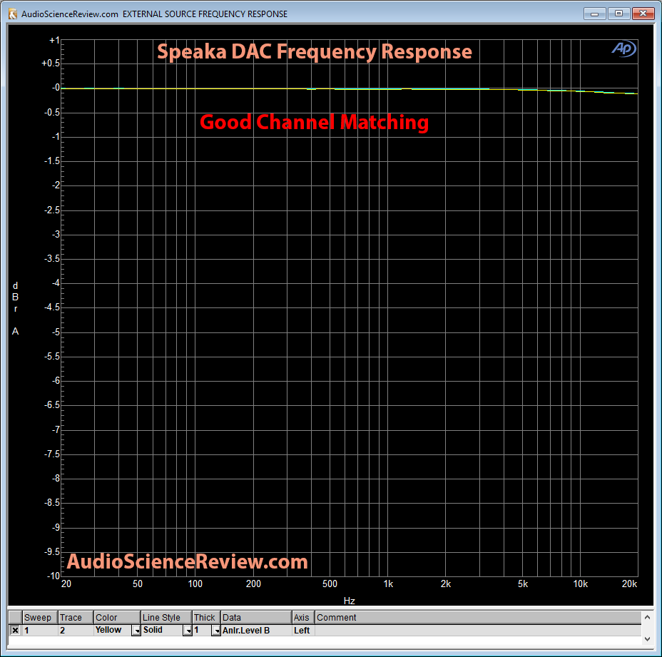 Speaka Frequency Response.png