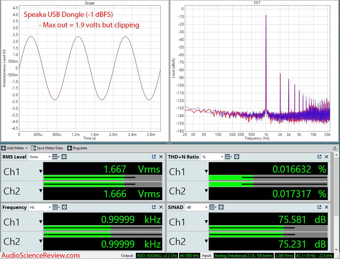 Speaka USB DAC Headphone Amplifier Dongle Audio Measurements.png