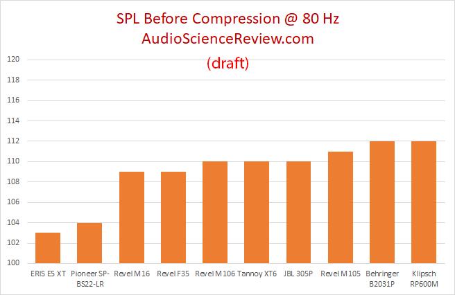 Speaker Compression Measurement.png