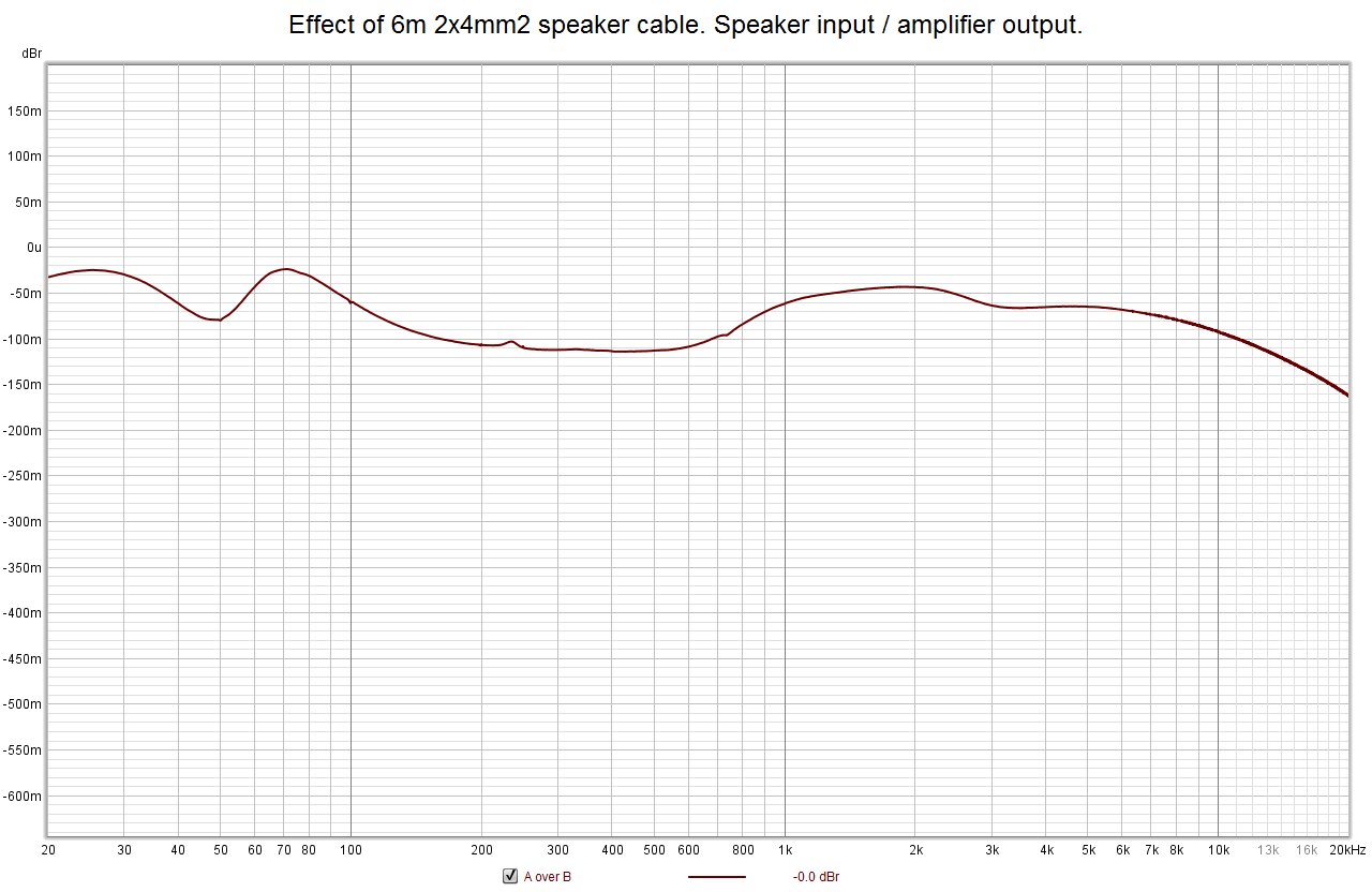 speaker_cable_effect.png