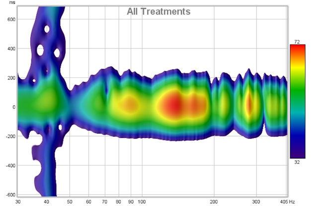 Spectogram-Treatment.jpg