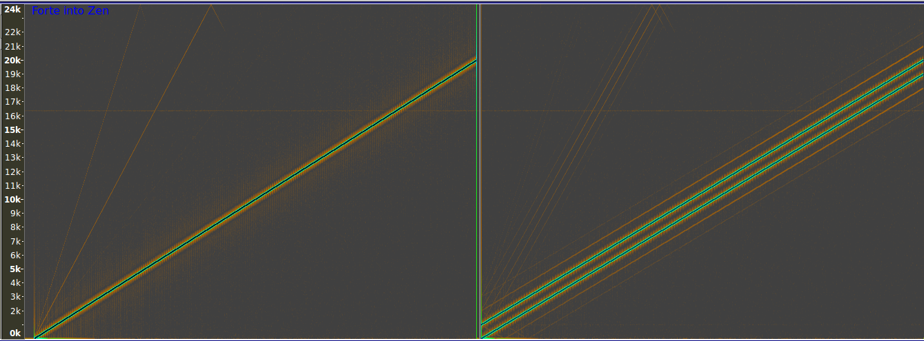 spectro sweeps minus 120 db background.png