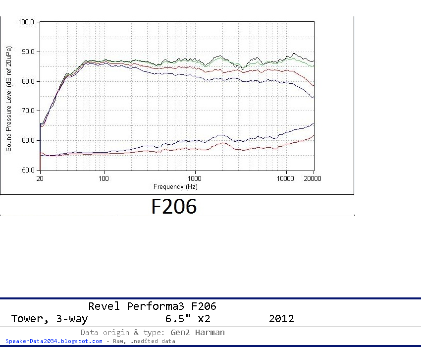 Spin - Revel Performa3 F206 raw.png