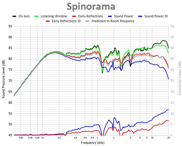 Spinorama 11.png