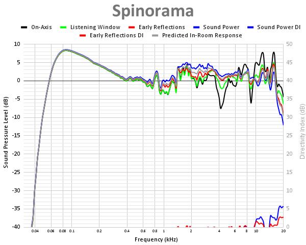 Spinorama-5.png