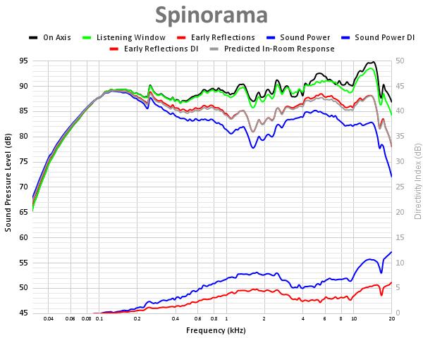 Spinorama 66.png
