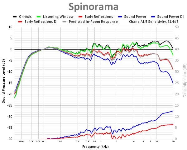 Spinorama 79.png