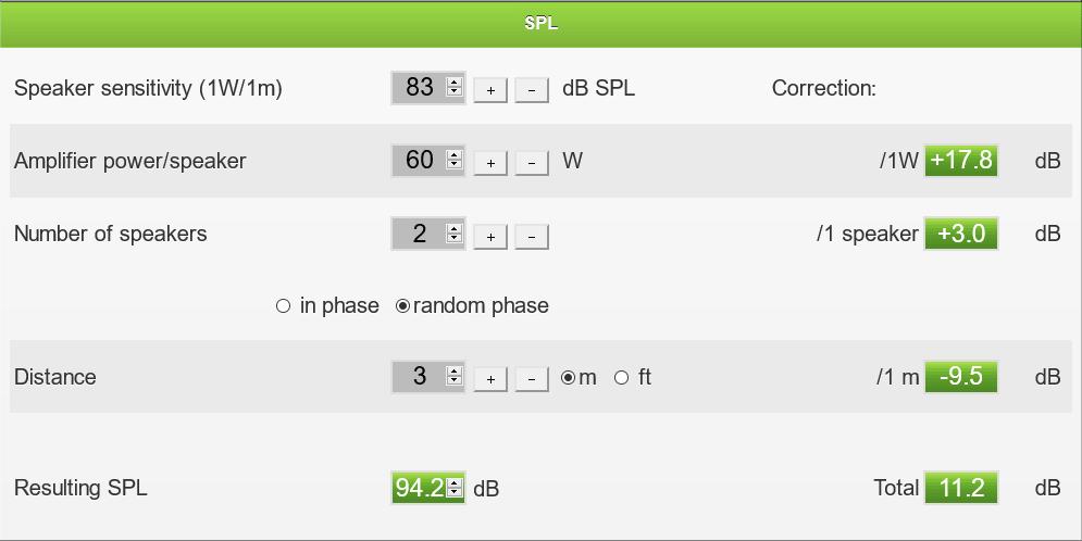 SPL-83db-60w-3m.png