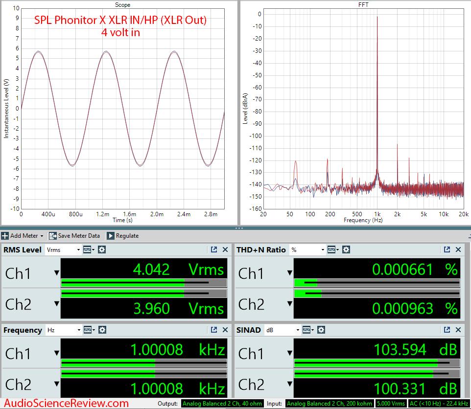 SPL  Phonitor X Measurements headphone.png