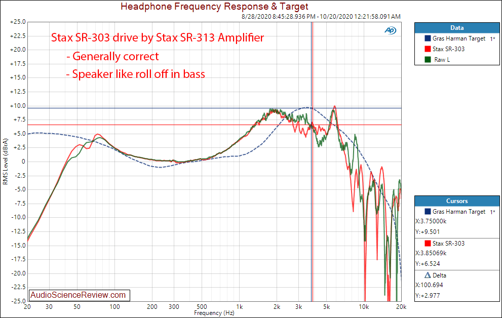 Stax SR-303 Eelectrostatic Headphone Frequency Response Measurements.png