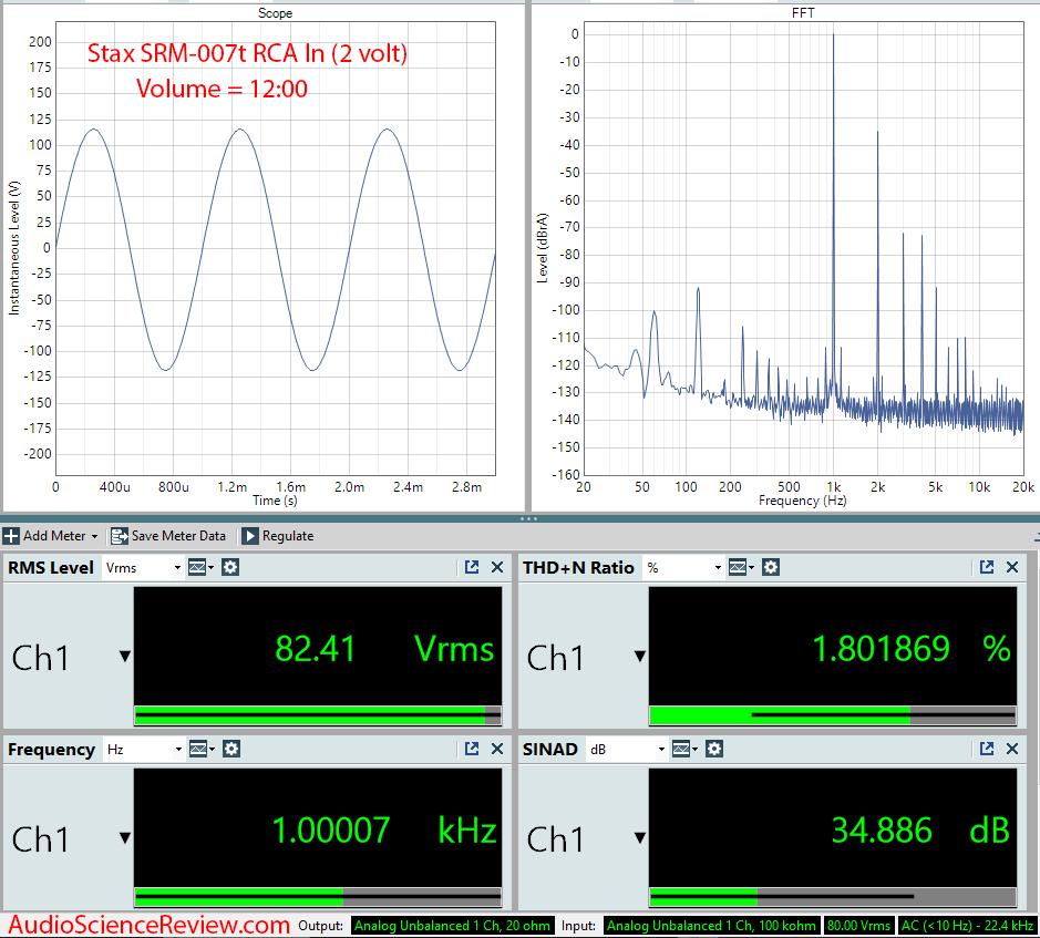 Stax SRM-007t Electrostatic Headphone Amplifier Audio measurements.png