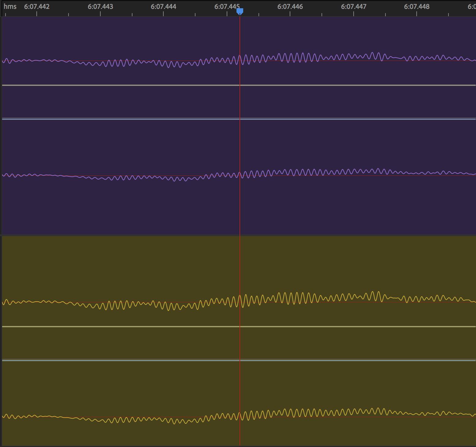 Stereo_Waveforms_MQA_CD_AIFF_Upsampled.png