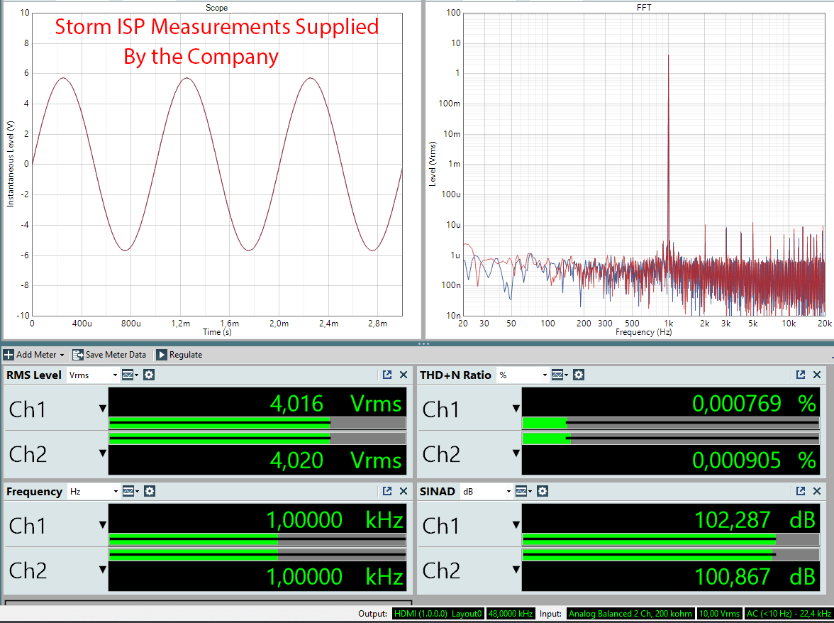 Storm Audio ISP MK2 Company Suppliled Measurements HDMI.png