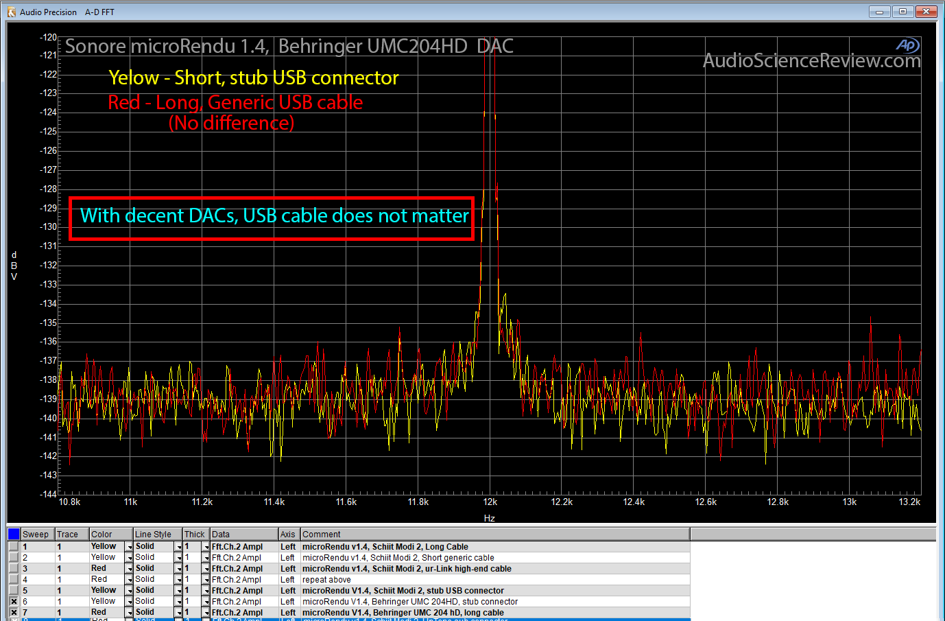 stub vs long with Behringer DAC.png