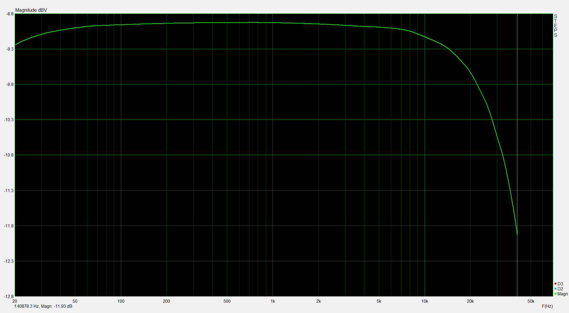 swissonic had-1 FR 30ohm STEPS 1Vrms.PNG