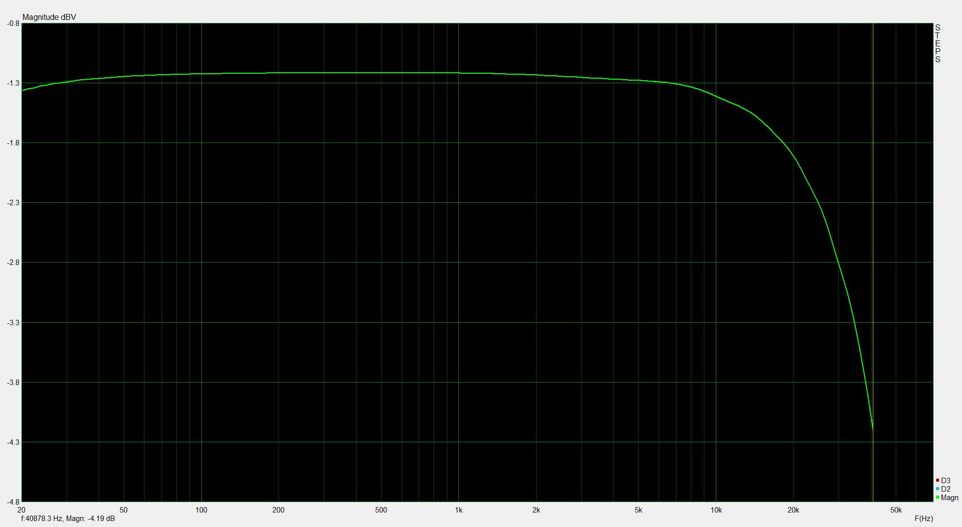 swissonic had-1 FR 330 ohm STEPS.PNG
