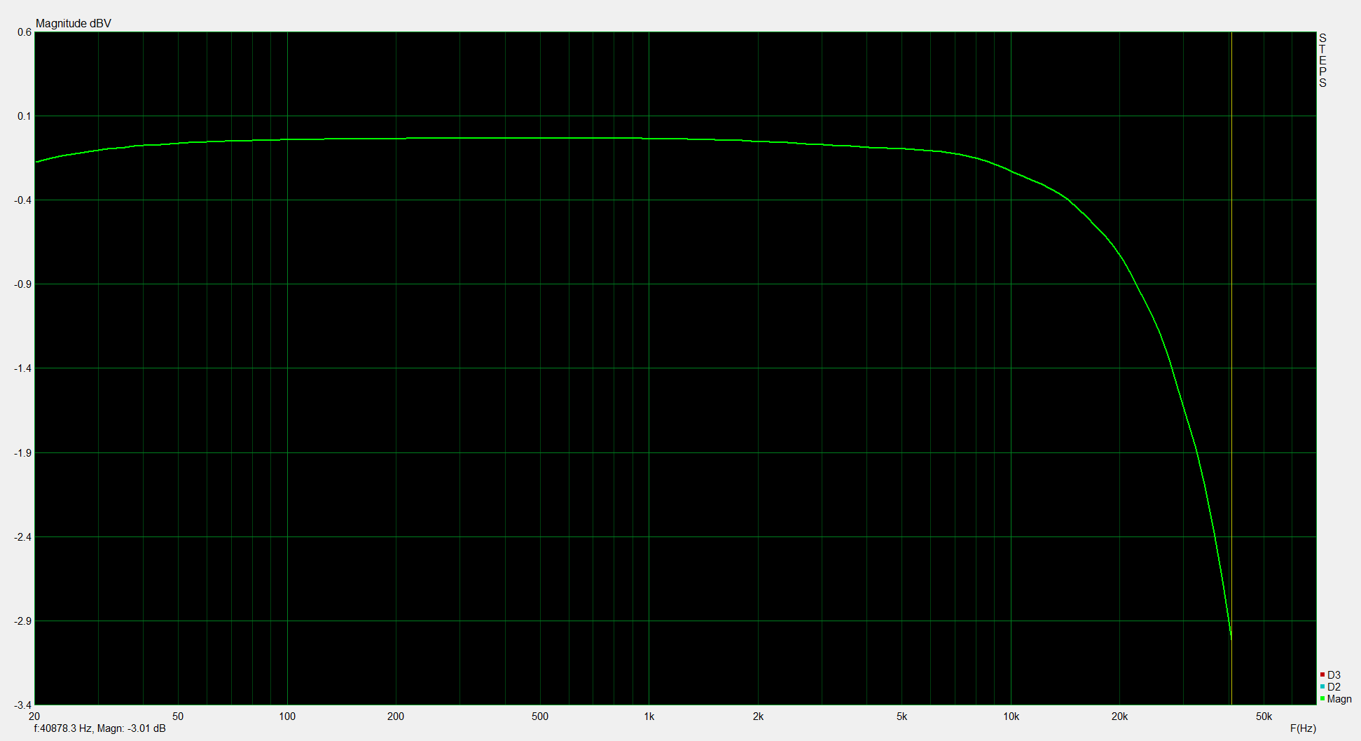 Swissonic HAD-1 FR noload STEPS 1Vrms.PNG