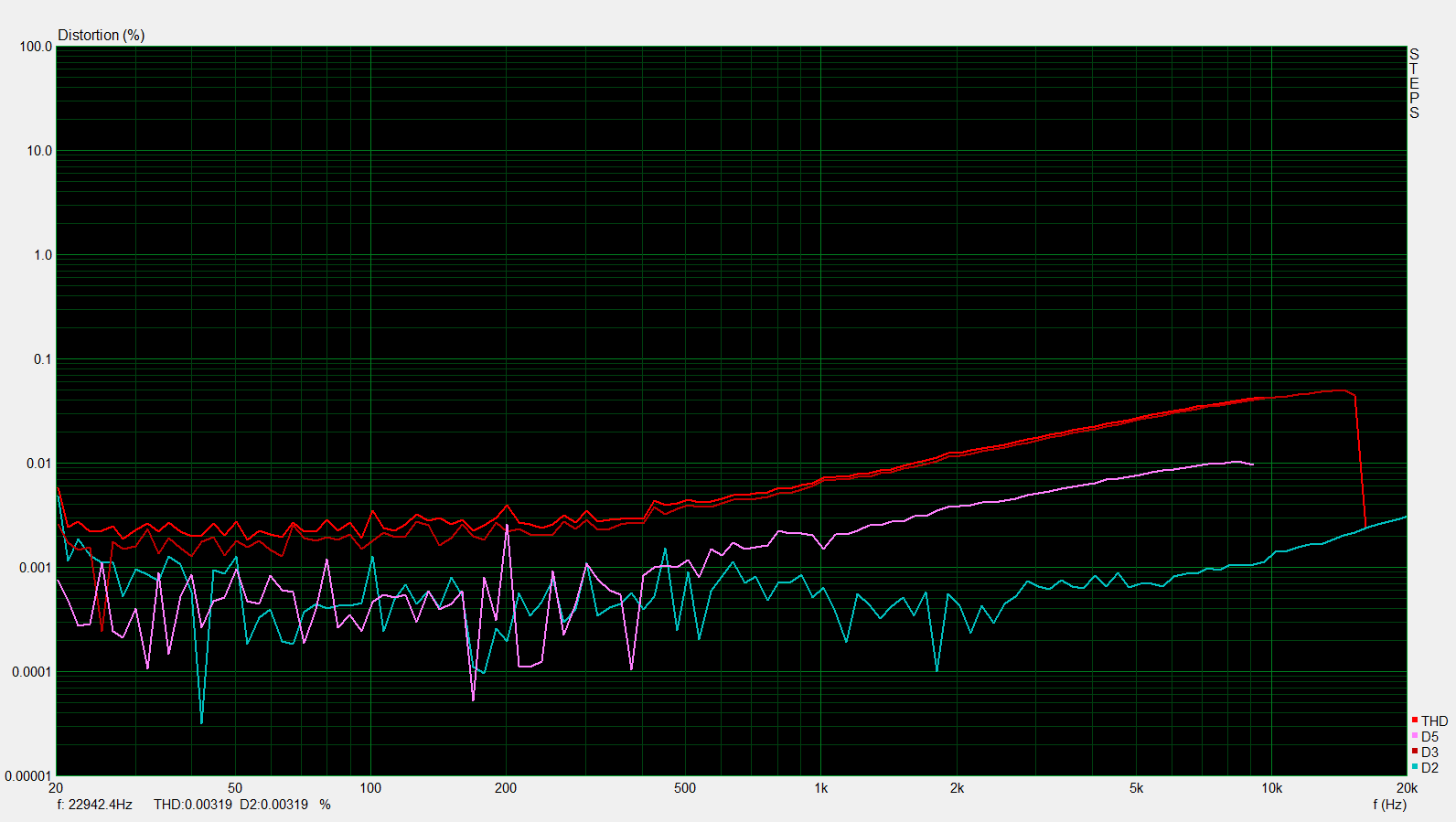 swissonic had-1 THDvsFR 330ohm 1Vrms.PNG