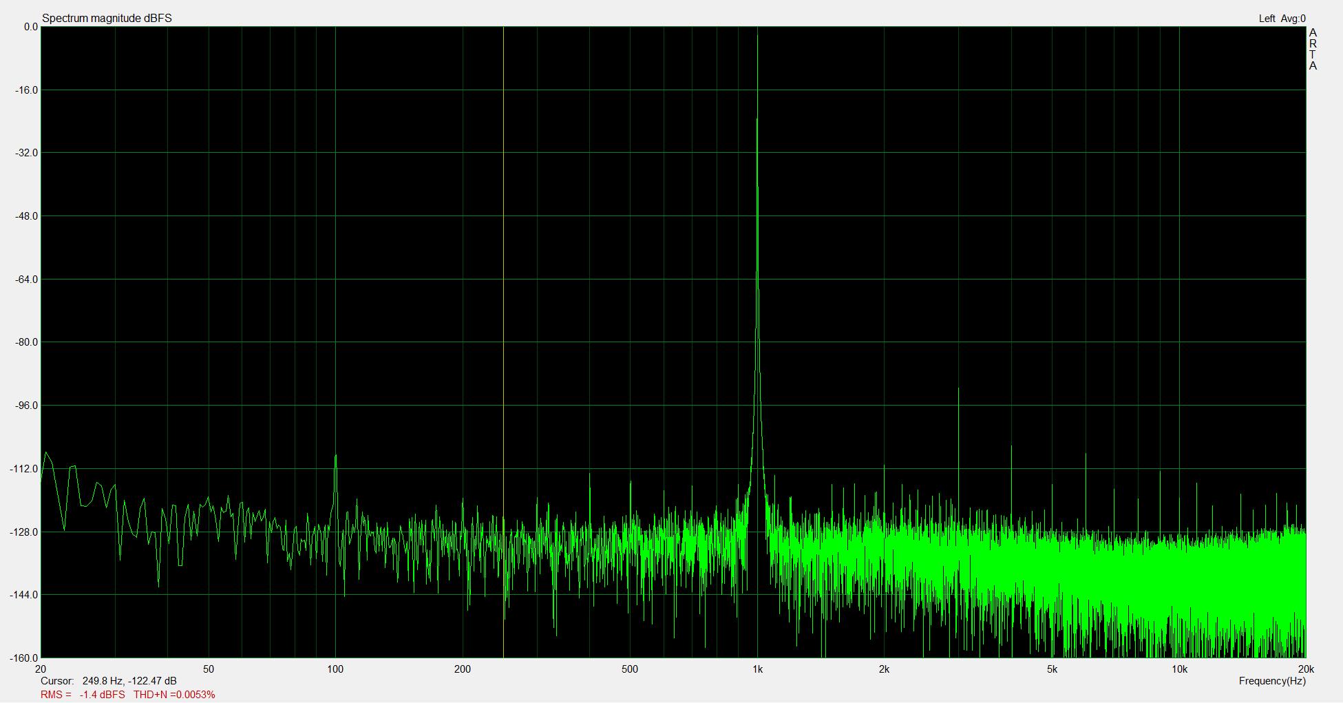 swissonic_1Vrms_headphone_unloaded_spectrum.PNG